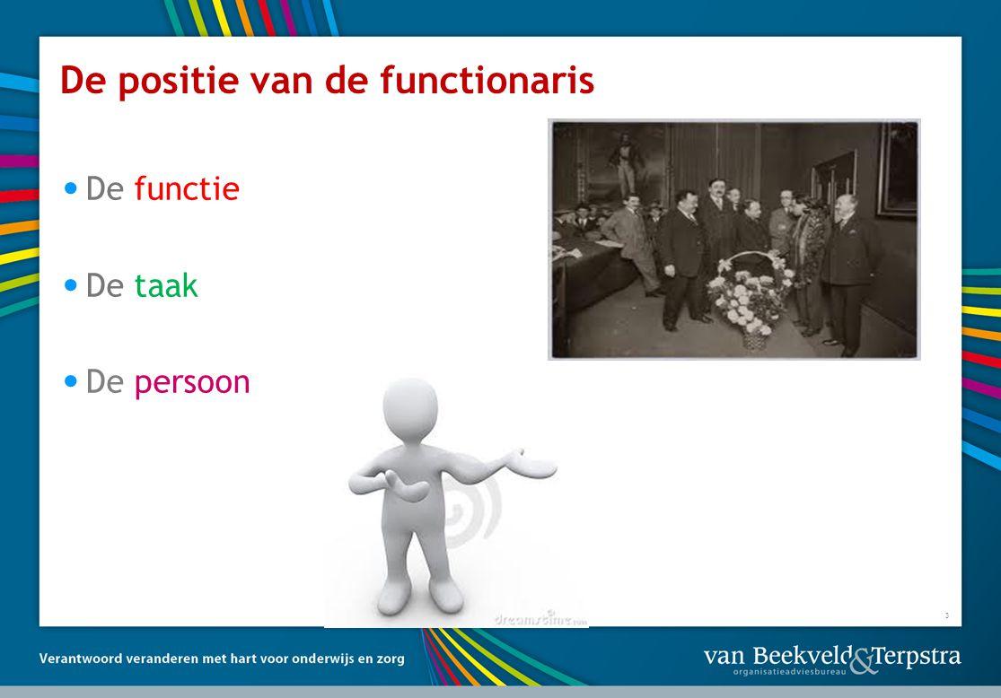 3 De positie van de functionaris • De functie • De taak • De persoon
