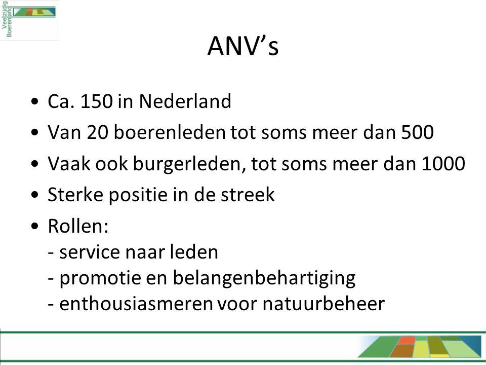 ANV's •Ca. 150 in Nederland •Van 20 boerenleden tot soms meer dan 500 •Vaak ook burgerleden, tot soms meer dan 1000 •Sterke positie in de streek •Roll