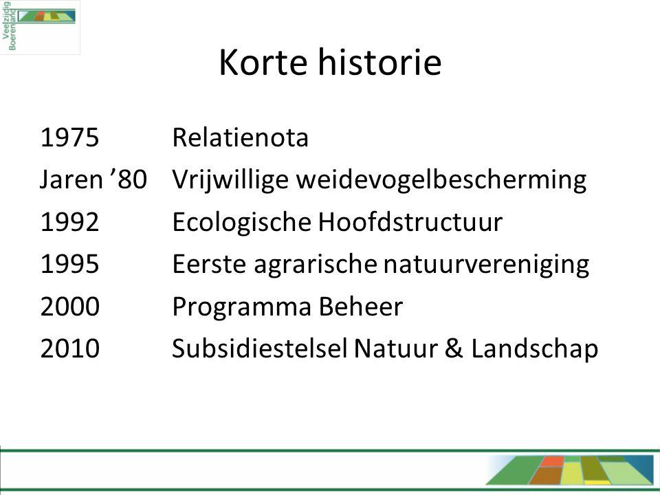 Korte historie 1975 Relatienota Jaren '80Vrijwillige weidevogelbescherming 1992Ecologische Hoofdstructuur 1995Eerste agrarische natuurvereniging 2000P