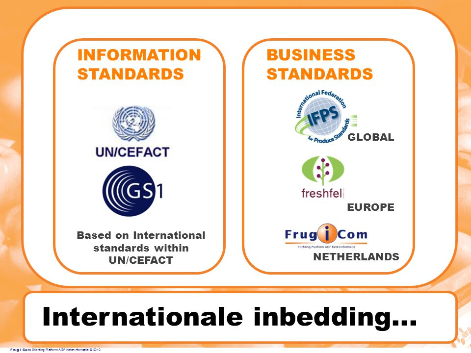 Frug I Com Stichting Platform AGF Keteninformatie © 2010 Internationale inbedding... TIME TABLE Based on International standards within UN/CEFACT INFO