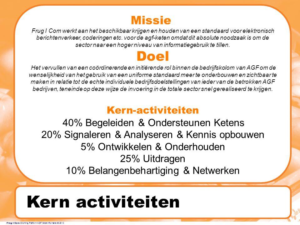 Frug I Com Stichting Platform AGF Keteninformatie © 2010 Kern activiteiten Missie Frug I Com werkt aan het beschikbaar krijgen en houden van een standaard voor elektronisch berichtenverkeer, coderingen etc.