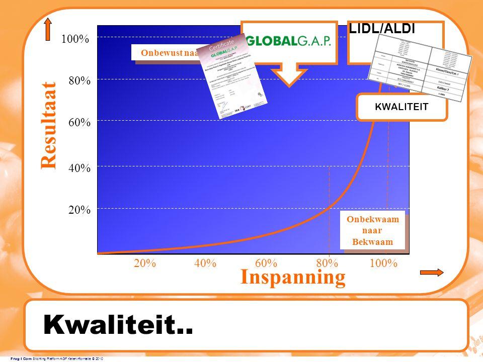 Frug I Com Stichting Platform AGF Keteninformatie © 2010 Kwaliteit..