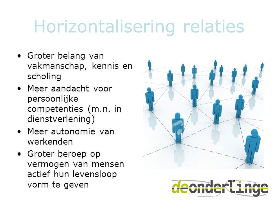 Horizontalisering relaties •Groter belang van vakmanschap, kennis en scholing •Meer aandacht voor persoonlijke competenties (m.n. in dienstverlening)