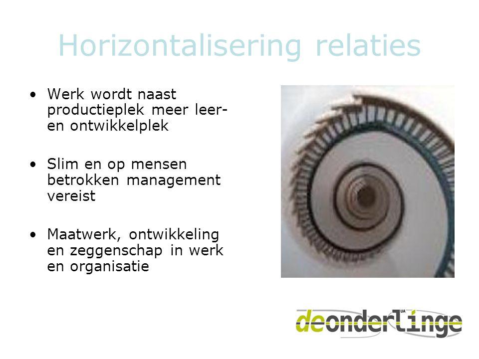 Horizontalisering relaties •Werk wordt naast productieplek meer leer- en ontwikkelplek •Slim en op mensen betrokken management vereist •Maatwerk, ontwikkeling en zeggenschap in werk en organisatie