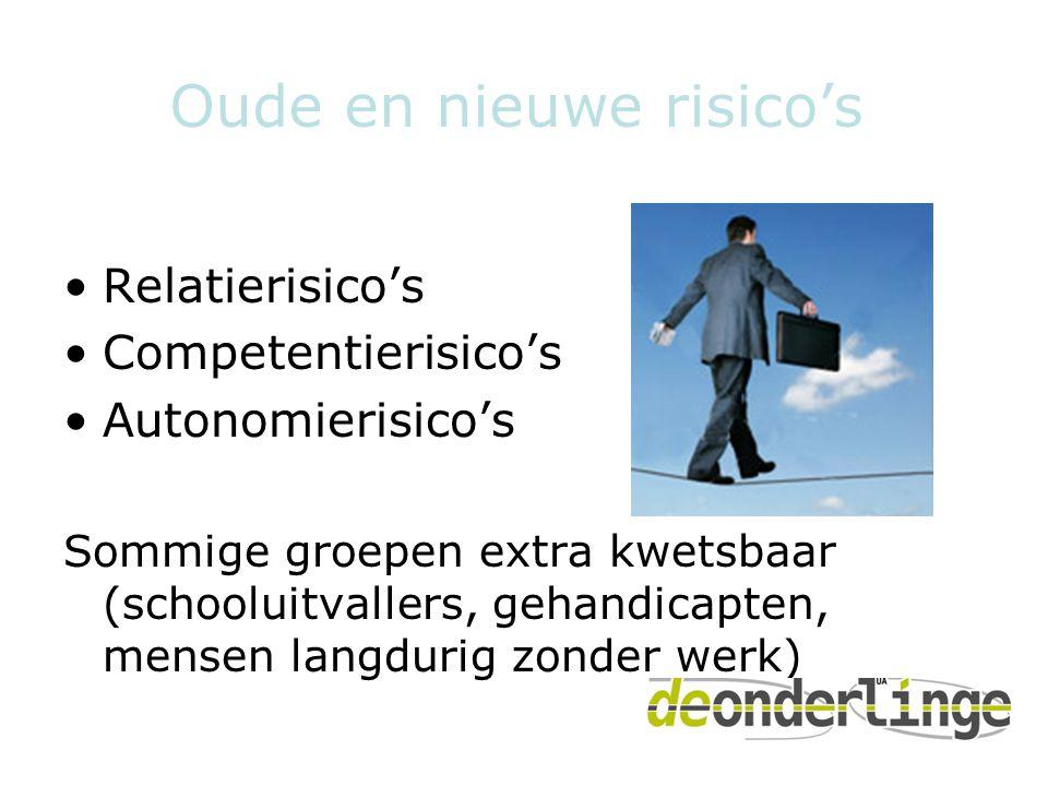 Oude en nieuwe risico's •Relatierisico's •Competentierisico's •Autonomierisico's Sommige groepen extra kwetsbaar (schooluitvallers, gehandicapten, men
