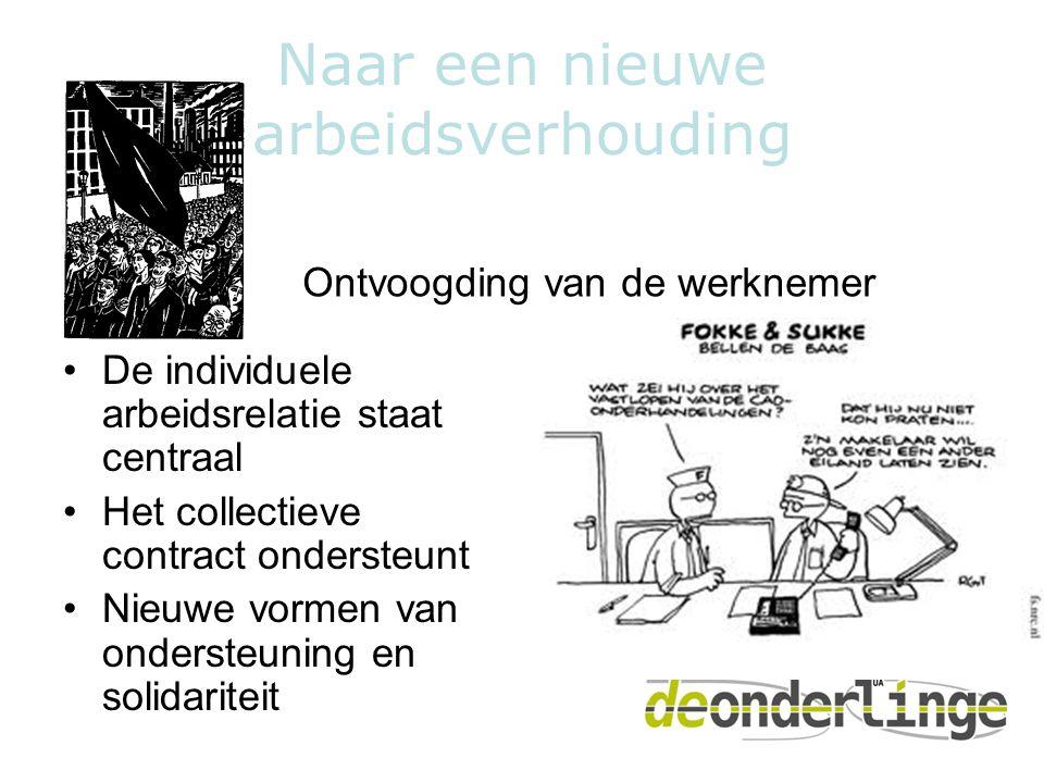 Naar een nieuwe arbeidsverhouding •De individuele arbeidsrelatie staat centraal •Het collectieve contract ondersteunt •Nieuwe vormen van ondersteuning en solidariteit Ontvoogding van de werknemer