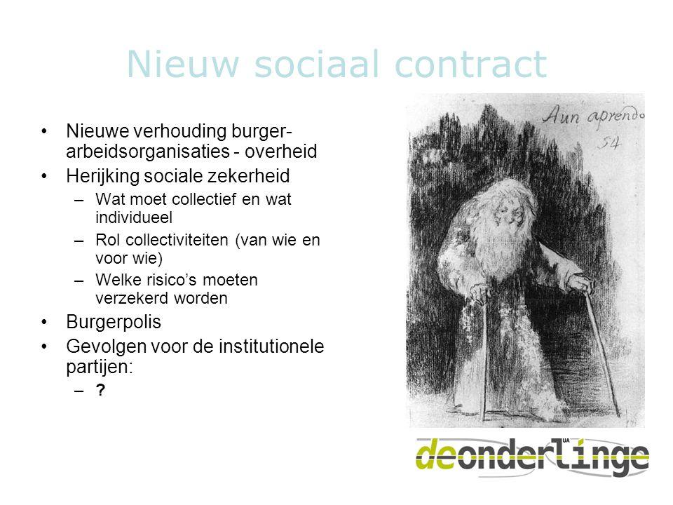 Nieuw sociaal contract •Nieuwe verhouding burger- arbeidsorganisaties - overheid •Herijking sociale zekerheid –Wat moet collectief en wat individueel