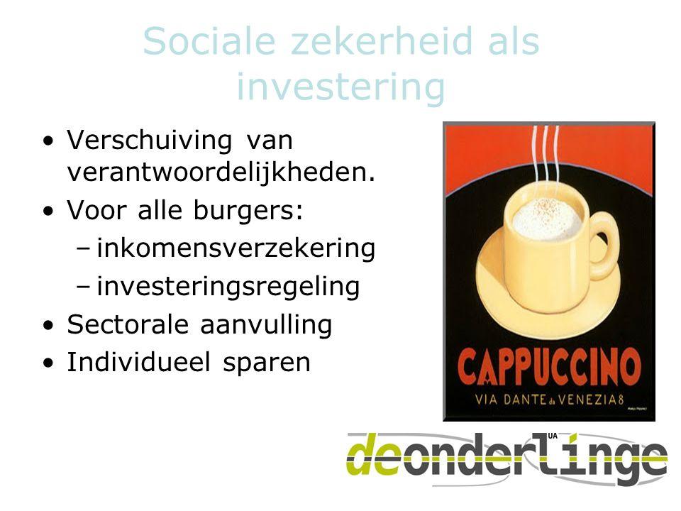 Sociale zekerheid als investering •Verschuiving van verantwoordelijkheden. •Voor alle burgers: –inkomensverzekering –investeringsregeling •Sectorale a