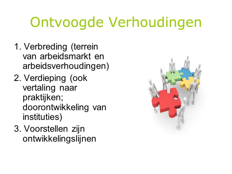 Ontvoogde Verhoudingen 1. Verbreding (terrein van arbeidsmarkt en arbeidsverhoudingen) 2. Verdieping (ook vertaling naar praktijken; doorontwikkeling