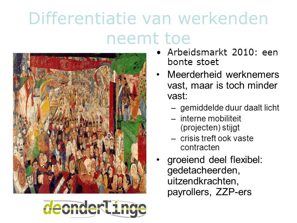 Differentiatie van werkenden neemt toe •Arbeidsmarkt 2010: een bonte stoet •Meerderheid werknemers vast, maar is toch minder vast: –gemiddelde duur da