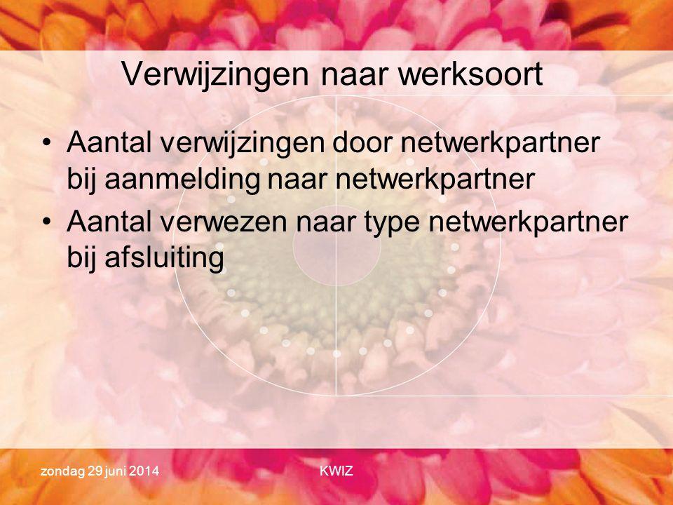 zondag 29 juni 2014KWIZ Verwijzingen naar werksoort •Aantal verwijzingen door netwerkpartner bij aanmelding naar netwerkpartner •Aantal verwezen naar