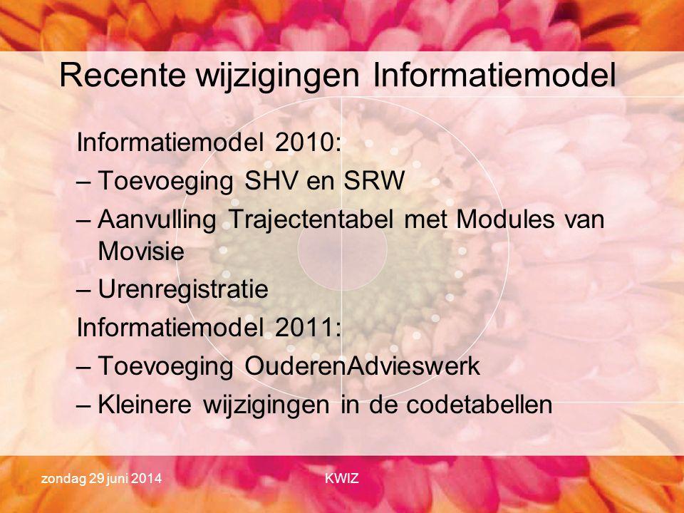 zondag 29 juni 2014KWIZ Recente wijzigingen Informatiemodel Informatiemodel 2010: –Toevoeging SHV en SRW –Aanvulling Trajectentabel met Modules van Mo