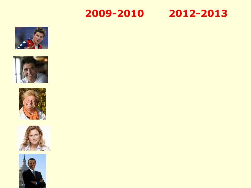 2009-2010 2012-2013