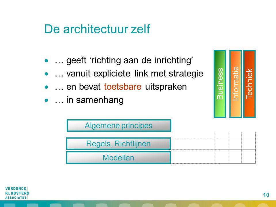 10 De architectuur zelf  … geeft 'richting aan de inrichting'  … vanuit expliciete link met strategie  … en bevat toetsbare uitspraken  … in samen