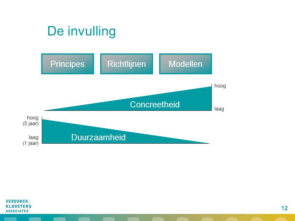 12 De invulling PrincipesRichtlijnenModellen hoog Concreetheid Duurzaamheid hoog (5 jaar) laag (1 jaar) laag