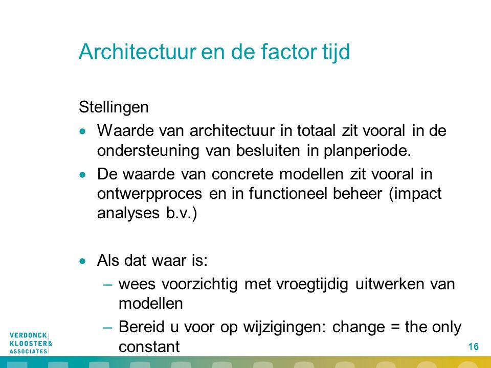 16 Architectuur en de factor tijd Stellingen  Waarde van architectuur in totaal zit vooral in de ondersteuning van besluiten in planperiode.  De waa