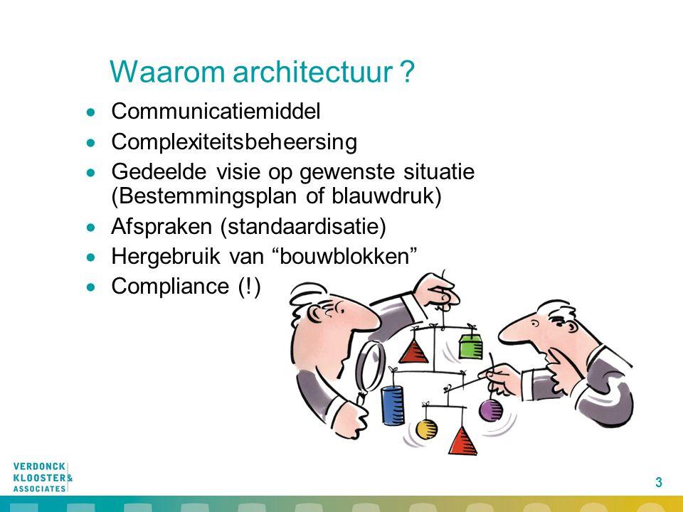 3 Waarom architectuur ?  Communicatiemiddel  Complexiteitsbeheersing  Gedeelde visie op gewenste situatie (Bestemmingsplan of blauwdruk)  Afsprake