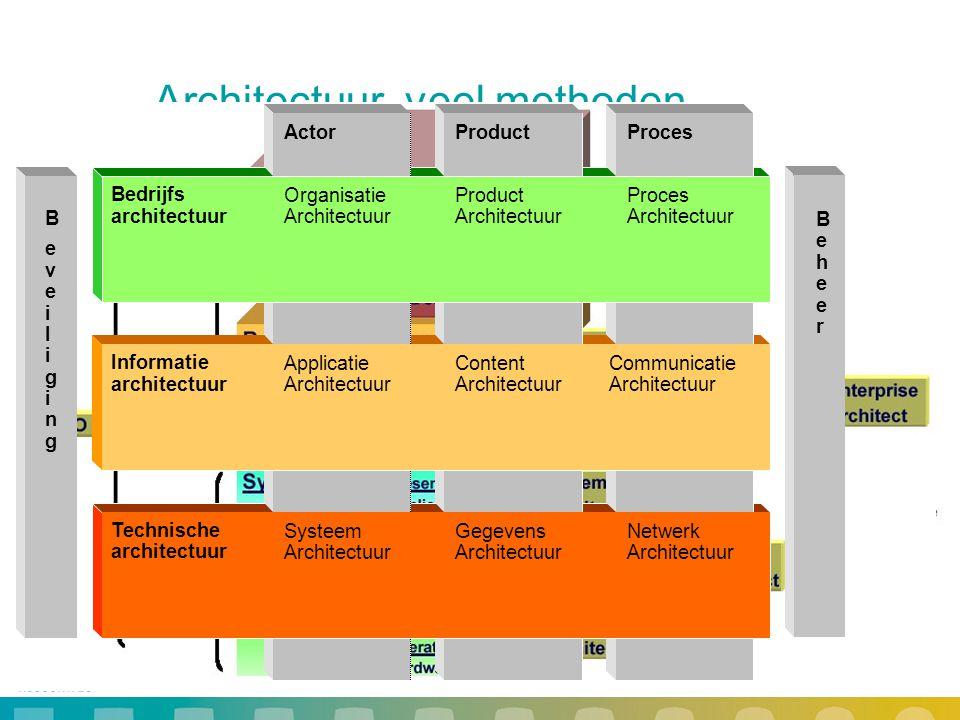 5 Architectuur, veel methoden Mission System Architecture Environment Architectural description Architectural description Rationale Stakeholder View C