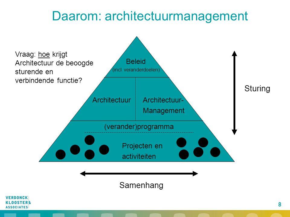 8 ArchitectuurArchitectuur- Management Beleid (incl. veranderdoelen) Projecten en activiteiten (verander)programma Daarom: architectuurmanagement Stur