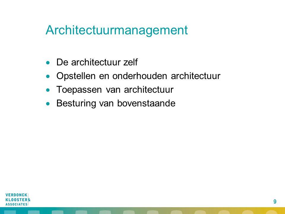9 Architectuurmanagement  De architectuur zelf  Opstellen en onderhouden architectuur  Toepassen van architectuur  Besturing van bovenstaande