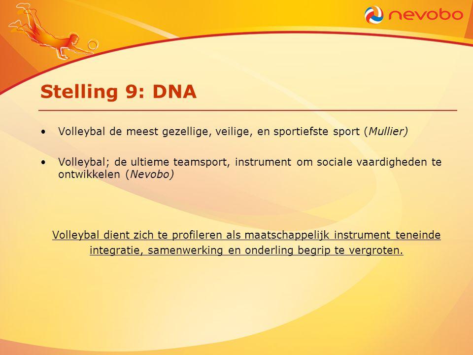 Stelling 9: DNA •Volleybal de meest gezellige, veilige, en sportiefste sport (Mullier) •Volleybal; de ultieme teamsport, instrument om sociale vaardig