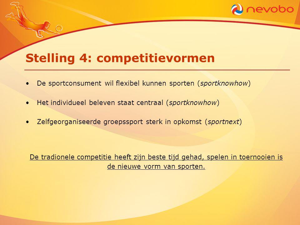 Stelling 4: competitievormen •De sportconsument wil flexibel kunnen sporten (sportknowhow) •Het individueel beleven staat centraal (sportknowhow) •Zel