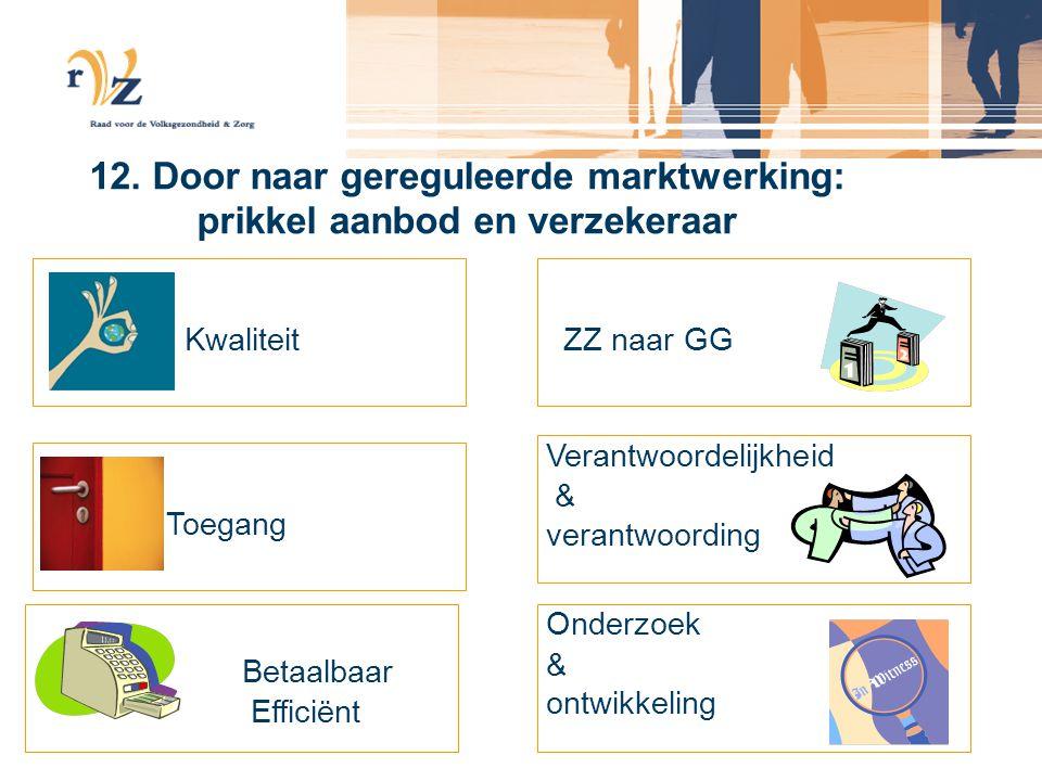 12. Door naar gereguleerde marktwerking: prikkel aanbod en verzekeraar Kwaliteit Toegang Betaalbaar Efficiënt ZZ naar GG Verantwoordelijkheid & verant