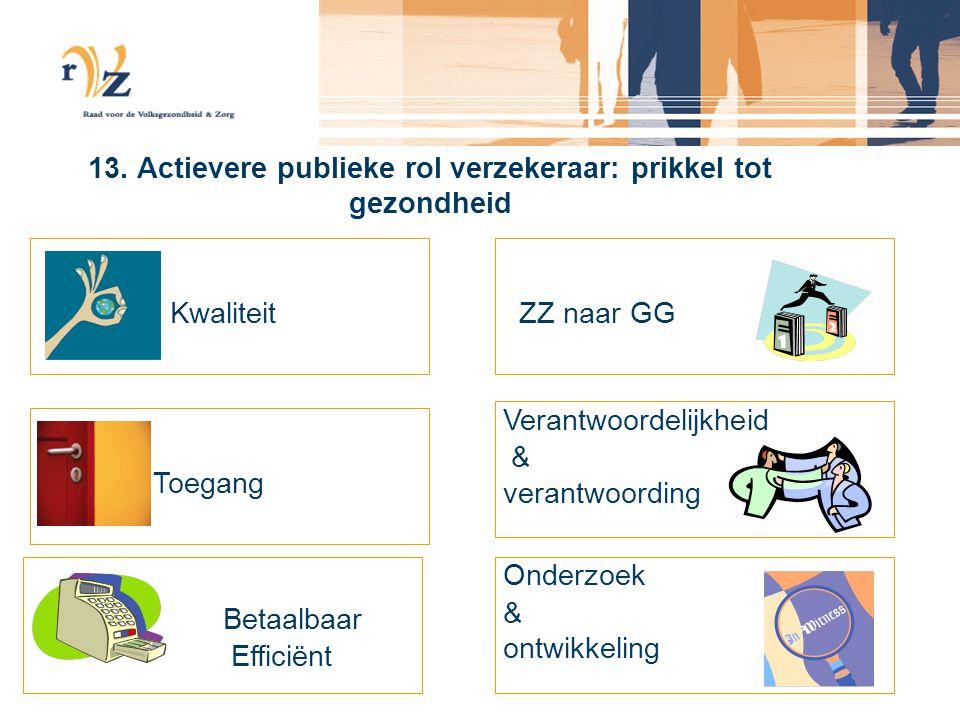 13. Actievere publieke rol verzekeraar: prikkel tot gezondheid Kwaliteit Toegang Betaalbaar Efficiënt ZZ naar GG Verantwoordelijkheid & verantwoording
