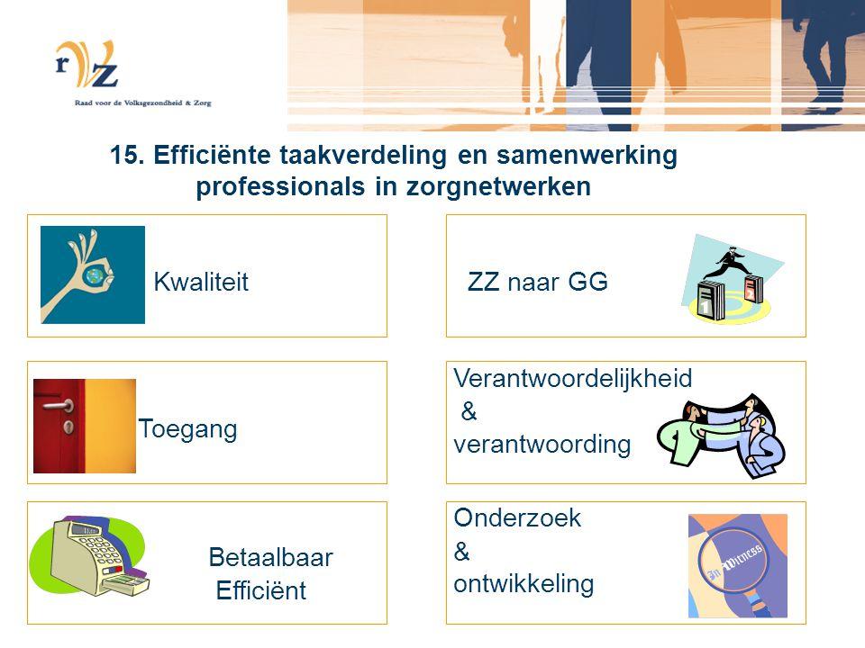 15. Efficiënte taakverdeling en samenwerking professionals in zorgnetwerken Kwaliteit Toegang Betaalbaar Efficiënt ZZ naar GG Verantwoordelijkheid & v