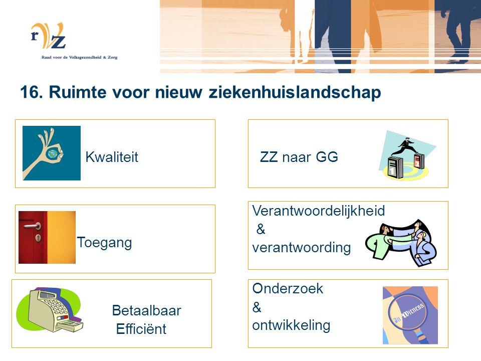 16. Ruimte voor nieuw ziekenhuislandschap Kwaliteit Toegang Betaalbaar Efficiënt ZZ naar GG Verantwoordelijkheid & verantwoording Onderzoek & ontwikke