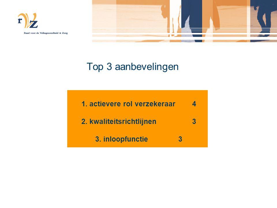 Top 3 aanbevelingen 1. actievere rol verzekeraar4 2. kwaliteitsrichtlijnen3 3. inloopfunctie3