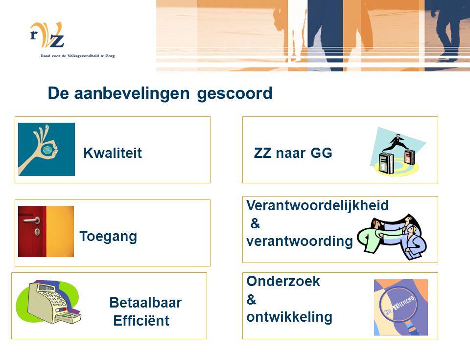 De aanbevelingen gescoord Kwaliteit Toegang Betaalbaar Efficiënt ZZ naar GG Verantwoordelijkheid & verantwoording Onderzoek & ontwikkeling