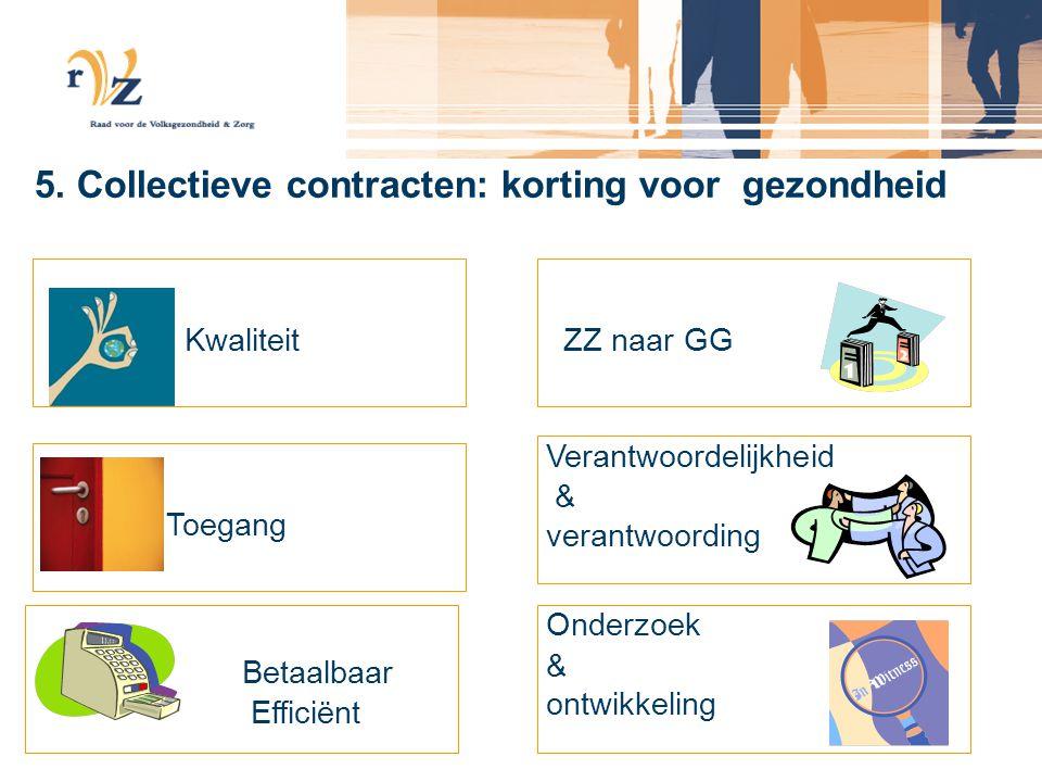 5. Collectieve contracten: korting voor gezondheid Kwaliteit Toegang Betaalbaar Efficiënt ZZ naar GG Verantwoordelijkheid & verantwoording Onderzoek &