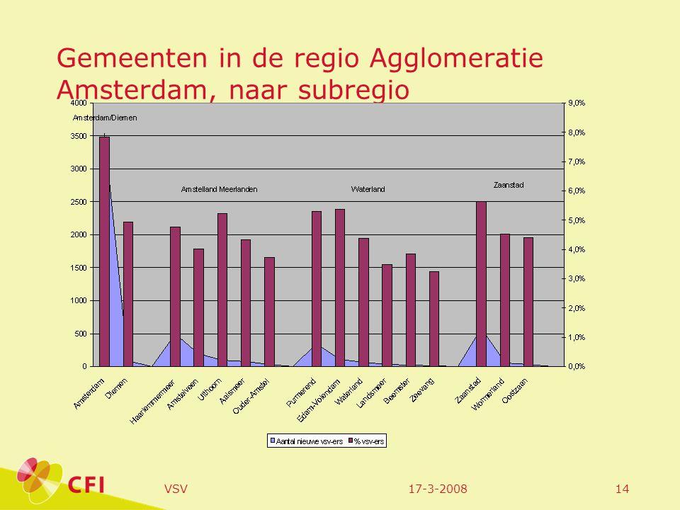 17-3-2008VSV14 Gemeenten in de regio Agglomeratie Amsterdam, naar subregio
