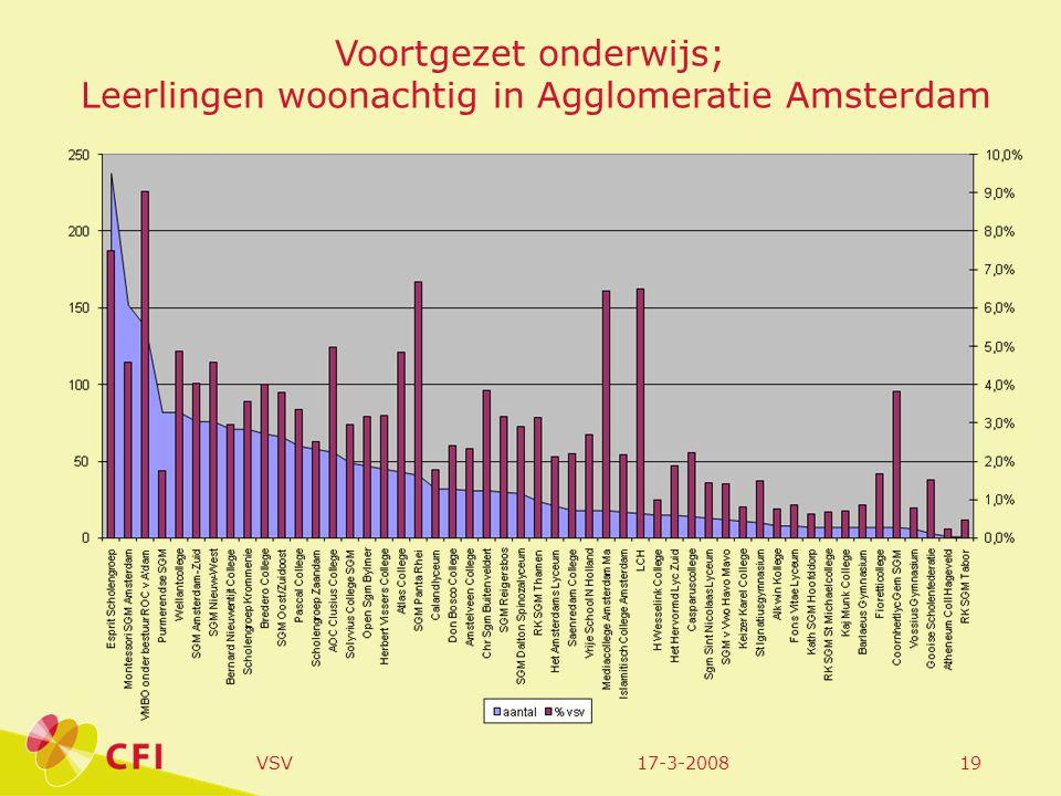 17-3-2008VSV19 Voortgezet onderwijs; Leerlingen woonachtig in Agglomeratie Amsterdam