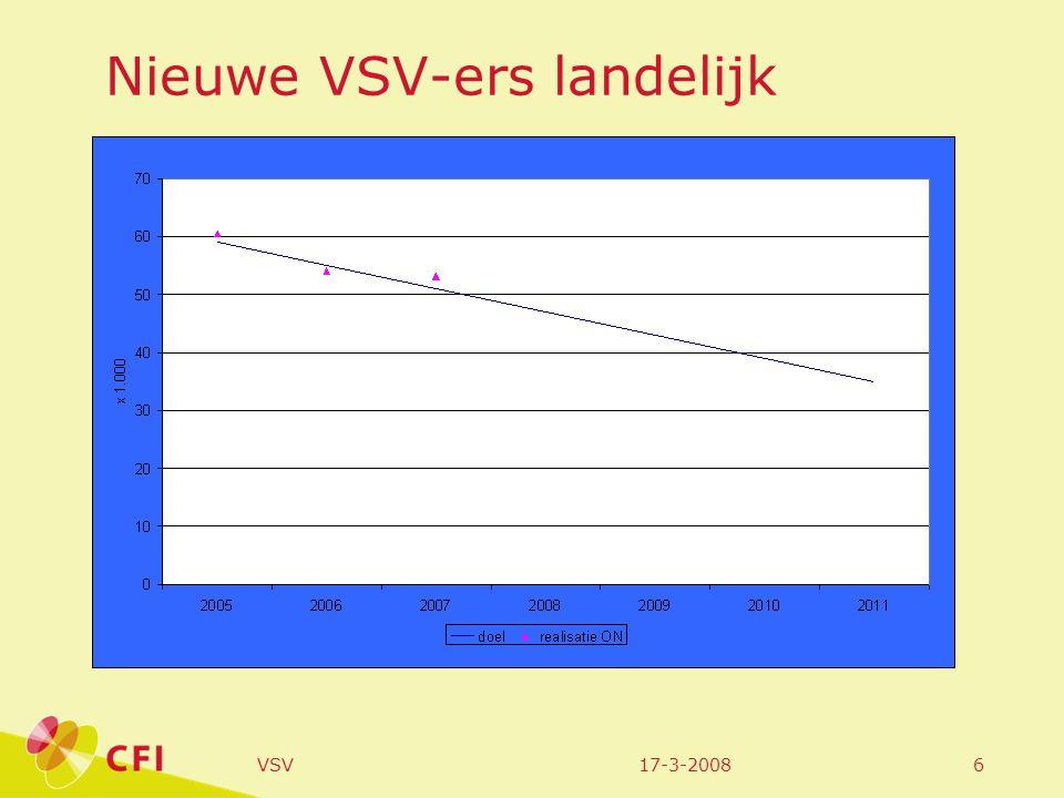 17-3-2008VSV6 Nieuwe VSV-ers landelijk