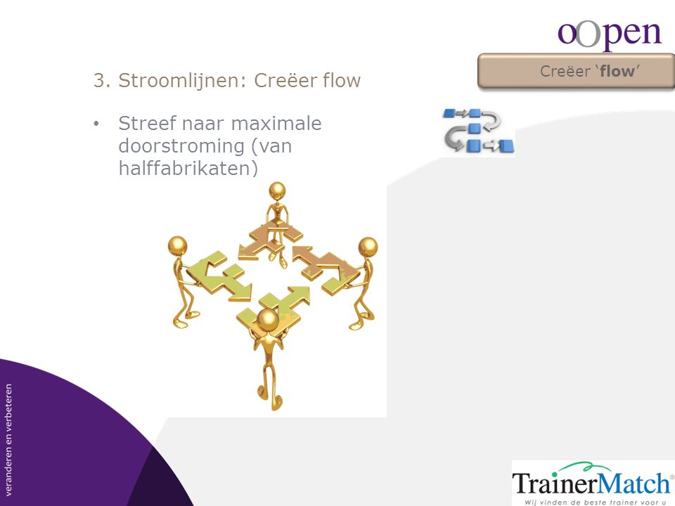 3. Stroomlijnen: Creëer flow • Streef naar maximale doorstroming (van halffabrikaten) Creëer 'flow'