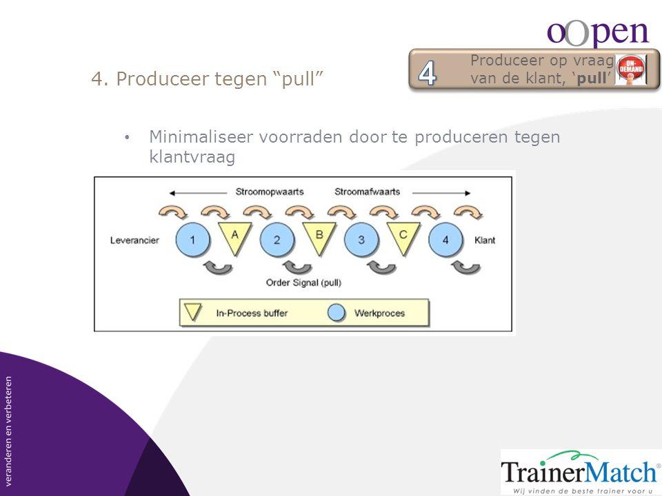 """• Minimaliseer voorraden door te produceren tegen klantvraag 4. Produceer tegen """"pull"""" Produceer op vraag van de klant, 'pull' Produceer op vraag van"""