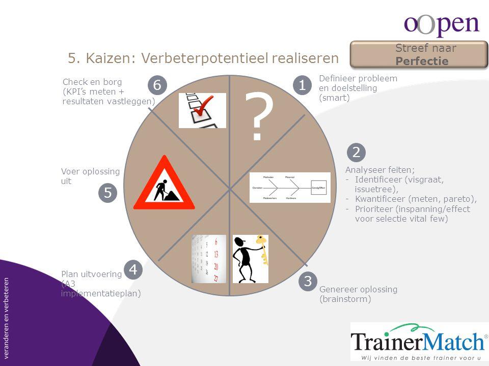 5. Kaizen: Verbeterpotentieel realiseren Definieer probleem en doelstelling (smart) Analyseer feiten; -Identificeer (visgraat, issuetree), -Kwantifice