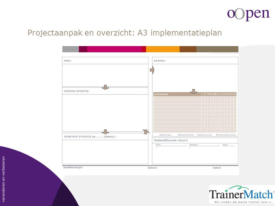 Projectaanpak en overzicht: A3 implementatieplan