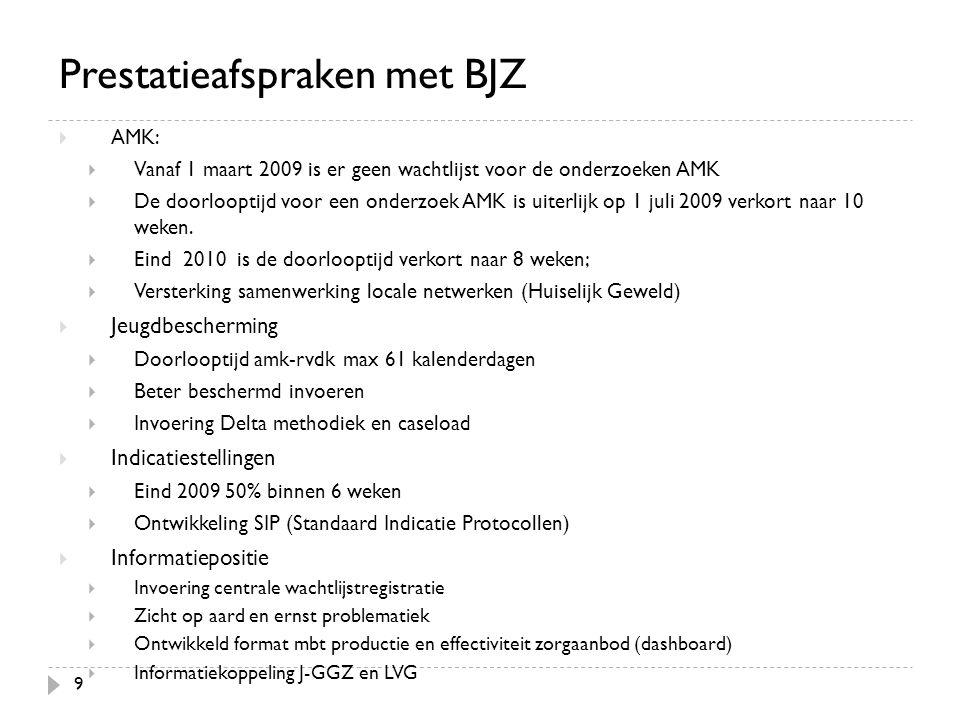 Prestatieafspraken met BJZ 9  AMK:  Vanaf 1 maart 2009 is er geen wachtlijst voor de onderzoeken AMK  De doorlooptijd voor een onderzoek AMK is uit