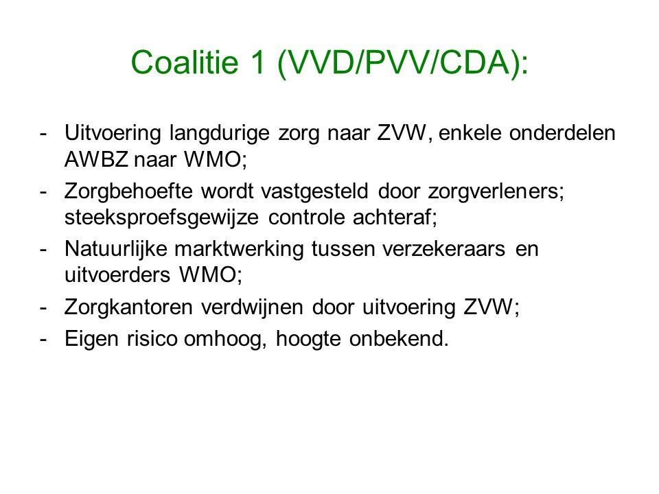 Coalitie 1 (VVD/PVV/CDA): -Uitvoering langdurige zorg naar ZVW, enkele onderdelen AWBZ naar WMO; -Zorgbehoefte wordt vastgesteld door zorgverleners; steeksproefsgewijze controle achteraf; -Natuurlijke marktwerking tussen verzekeraars en uitvoerders WMO; -Zorgkantoren verdwijnen door uitvoering ZVW; -Eigen risico omhoog, hoogte onbekend.