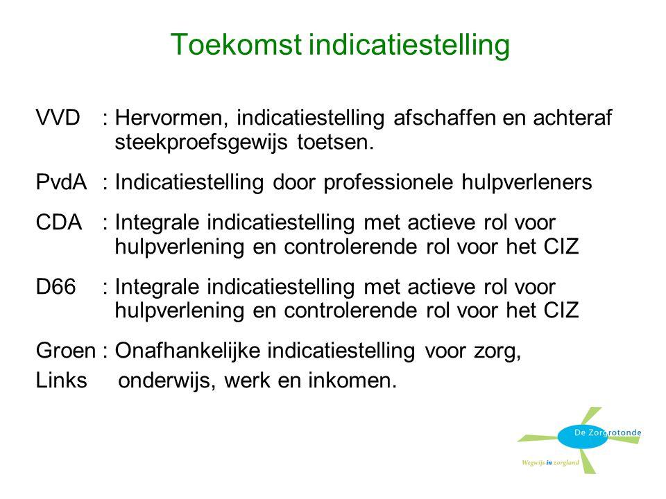 Toekomst indicatiestelling VVD: Hervormen, indicatiestelling afschaffen en achteraf steekproefsgewijs toetsen.