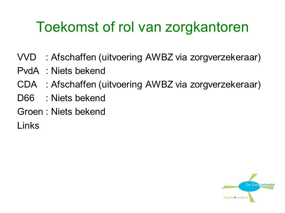 Toekomst of rol van zorgkantoren VVD: Afschaffen (uitvoering AWBZ via zorgverzekeraar) PvdA: Niets bekend CDA: Afschaffen (uitvoering AWBZ via zorgverzekeraar) D66: Niets bekend Groen: Niets bekend Links