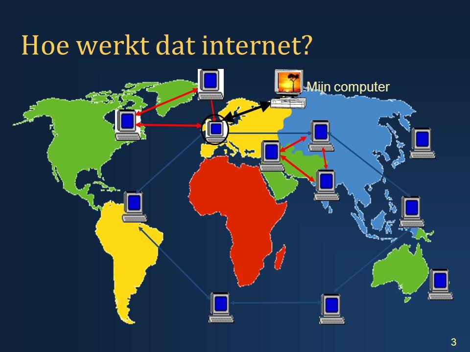Hoe werkt dat internet? Mijn computer 3