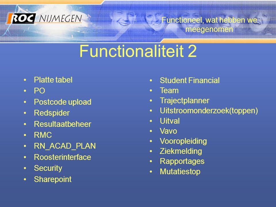 Functionaliteit 2 Functioneel, wat hebben we meegenomen •Platte tabel •PO •Postcode upload •Redspider •Resultaatbeheer •RMC •RN_ACAD_PLAN •Roosterinte