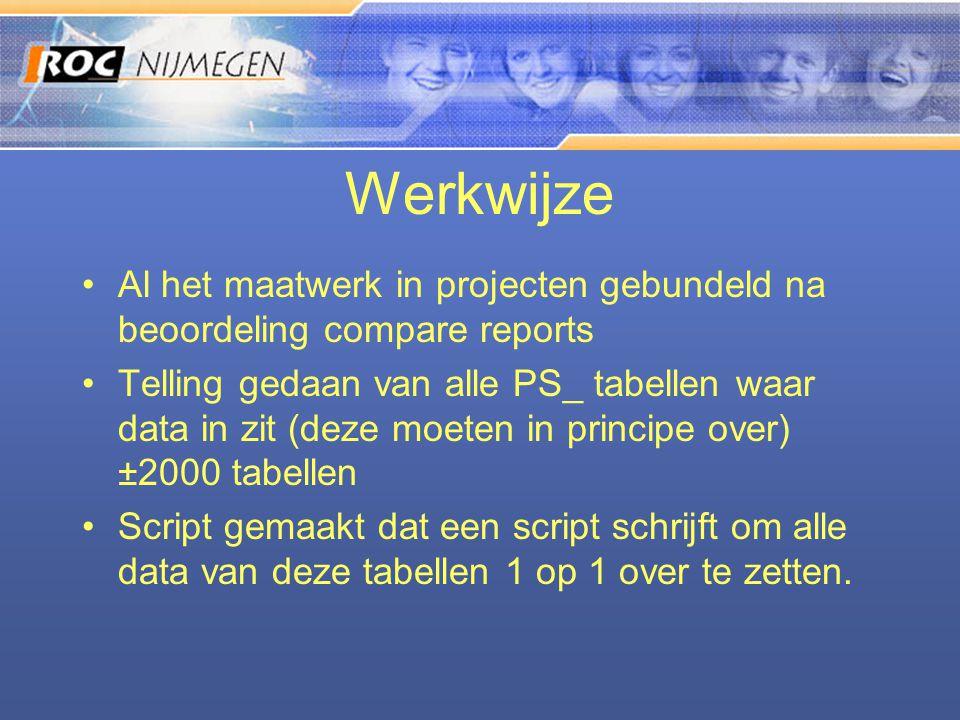 Werkwijze •Al het maatwerk in projecten gebundeld na beoordeling compare reports •Telling gedaan van alle PS_ tabellen waar data in zit (deze moeten i