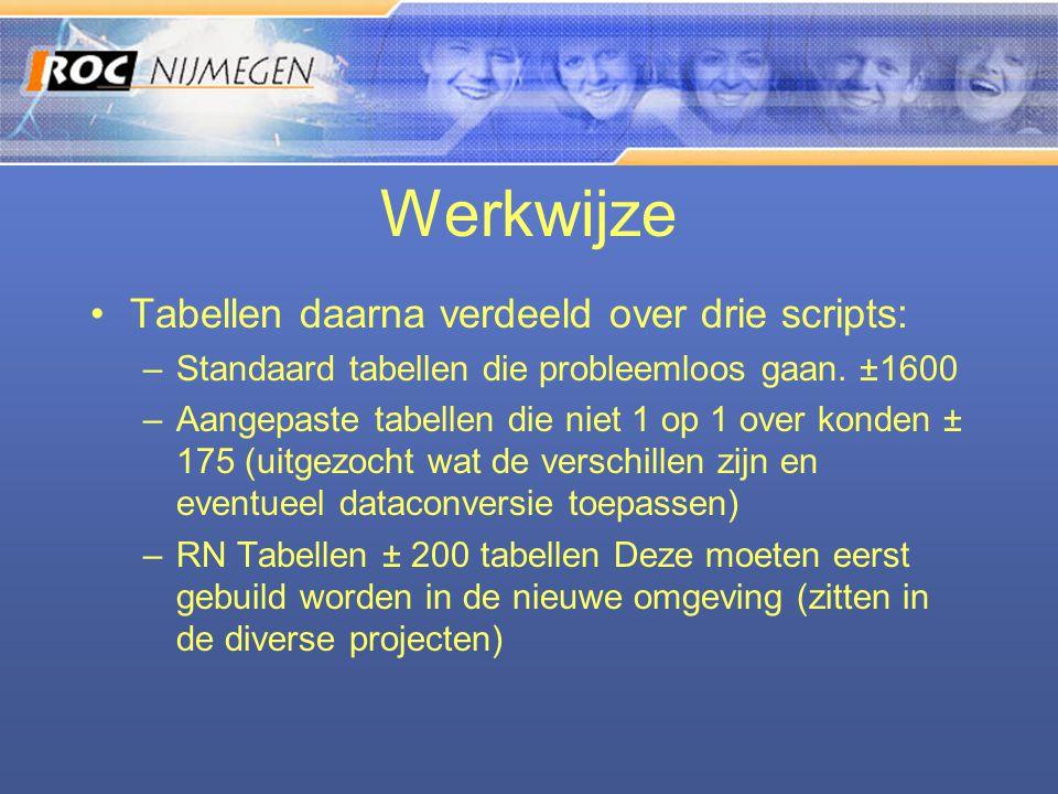 Werkwijze •Tabellen daarna verdeeld over drie scripts: –Standaard tabellen die probleemloos gaan. ±1600 –Aangepaste tabellen die niet 1 op 1 over kond