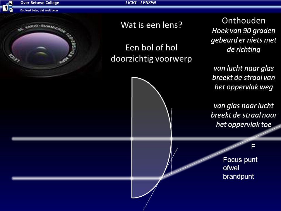 LICHT - LENZEN Wat is een lens.