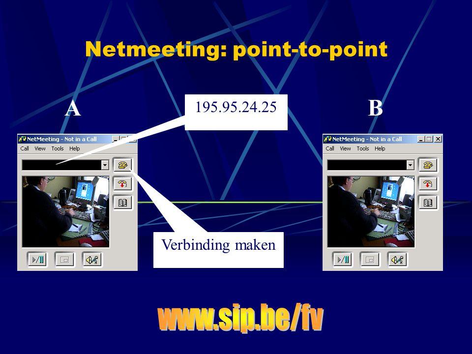 Netmeeting: point-to-point 195.95.24.25 Verbinding maken AB